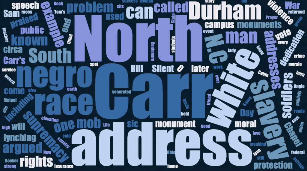 word cloud of terms related to the Conscious Editing Initiative: North, Carr, address, white, Durham, South, netgo, race, example, lynching, rights, protection, slavery, soldiers, addresses, monuments, Sam, War, Violence, dedication, Cabin