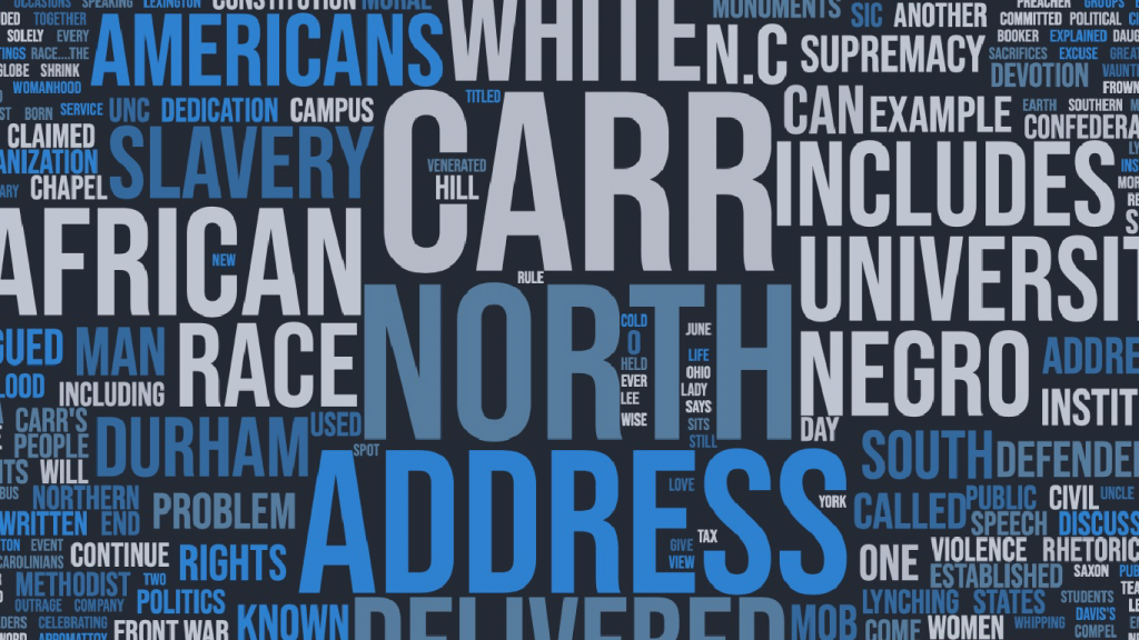 word cloud of North Carolina related terms